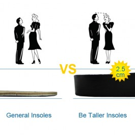 Shoe Insert Lifts 2 - bestmedicaldirect.com